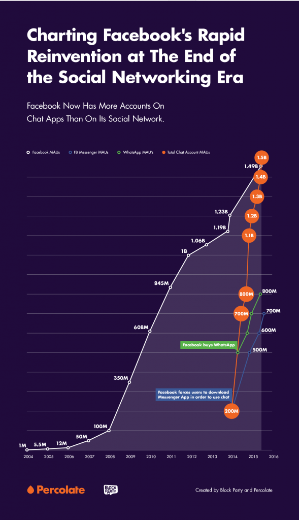 CHATAPPS_Page9_Graph